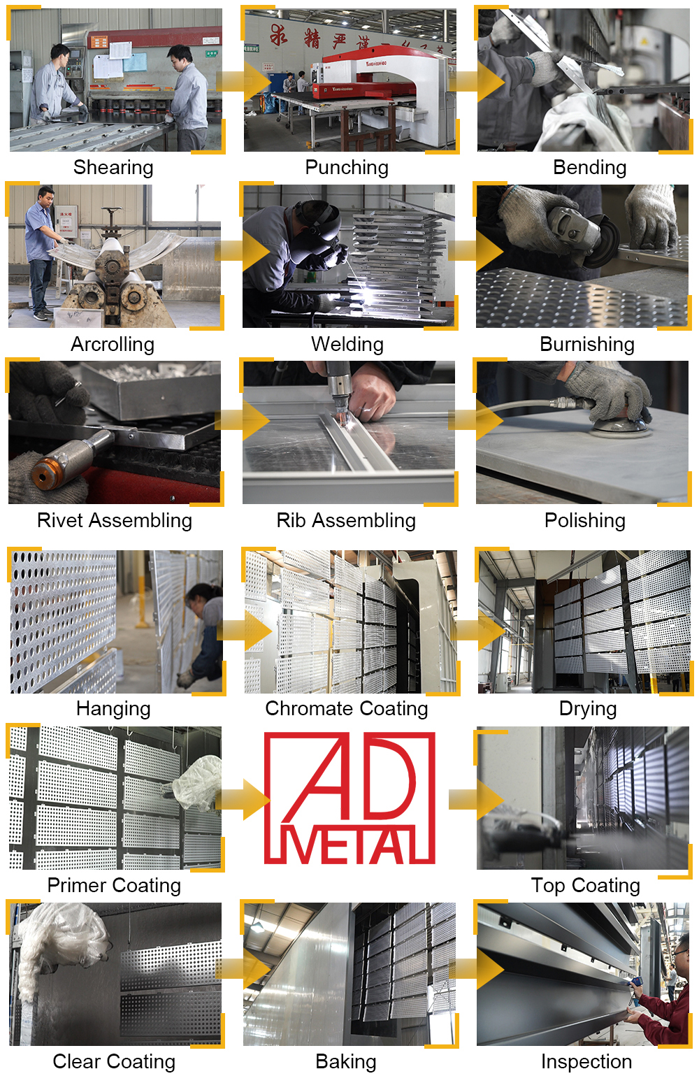 aluminum cladding processing procedures